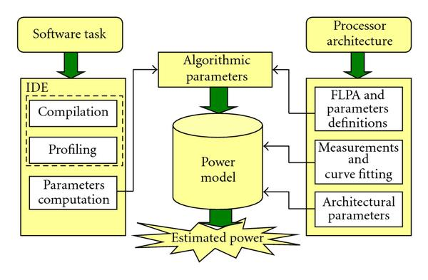 https://static-content.springer.com/image/art%3A10.1155%2F2011%2F480805/MediaObjects/13639_2010_Article_235_Fig2_HTML.jpg