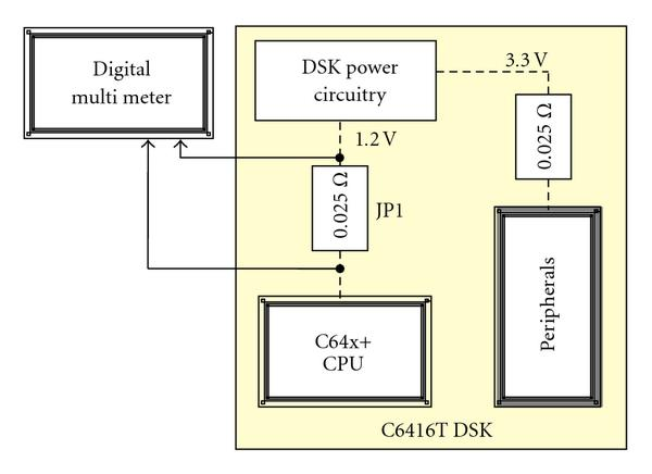 https://static-content.springer.com/image/art%3A10.1155%2F2011%2F480805/MediaObjects/13639_2010_Article_235_Fig3_HTML.jpg