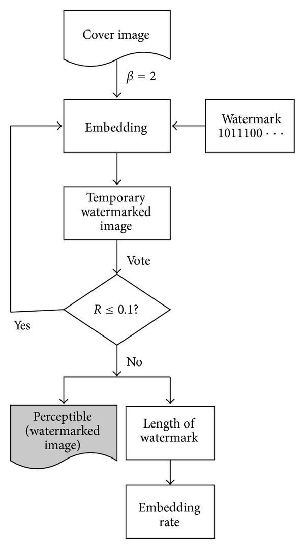 https://static-content.springer.com/image/art%3A10.1155%2F2011%2F502748/MediaObjects/13635_2010_Article_3_Fig7_HTML.jpg