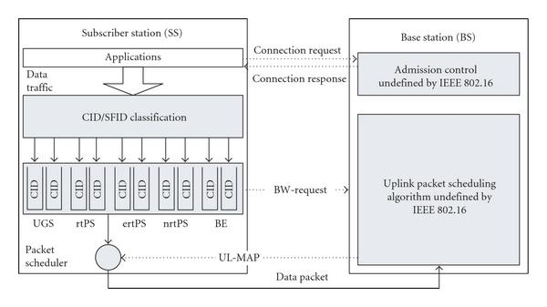 https://static-content.springer.com/image/art%3A10.1155%2F2011%2F549492/MediaObjects/13638_2010_Article_2121_Fig3_HTML.jpg