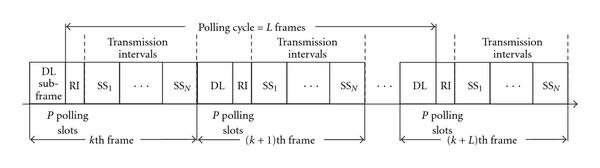 https://static-content.springer.com/image/art%3A10.1155%2F2011%2F549492/MediaObjects/13638_2010_Article_2121_Fig4_HTML.jpg