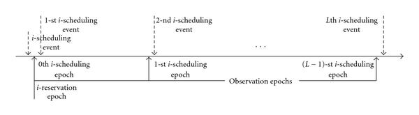 https://static-content.springer.com/image/art%3A10.1155%2F2011%2F549492/MediaObjects/13638_2010_Article_2121_Fig8_HTML.jpg