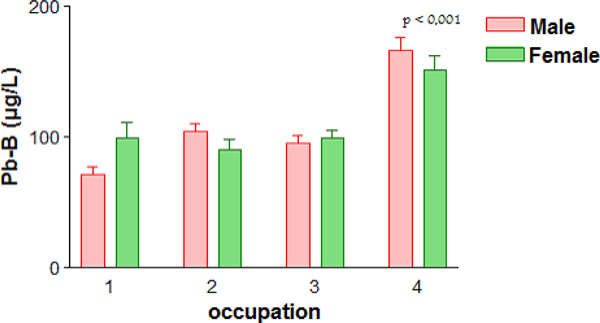 https://static-content.springer.com/image/art%3A10.1186%2F0778-7367-68-1-30/MediaObjects/13690_2010_Article_5099_Fig3_HTML.jpg