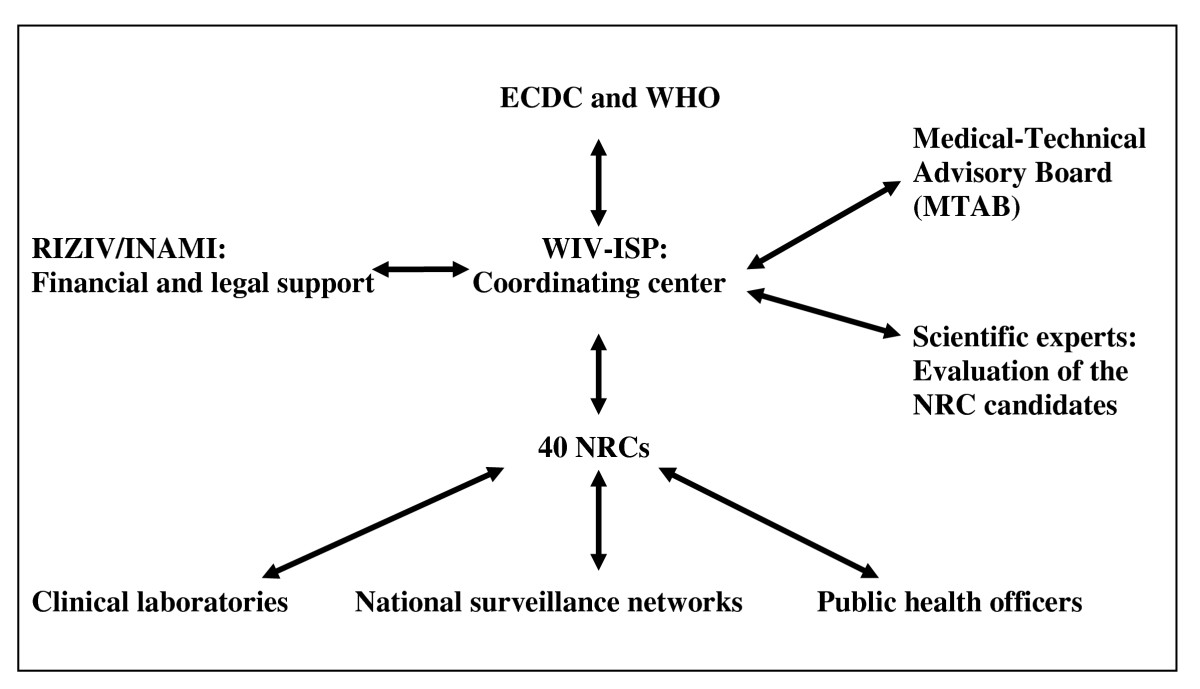 https://static-content.springer.com/image/art%3A10.1186%2F0778-7367-70-16/MediaObjects/13690_2011_Article_26_Fig1_HTML.jpg