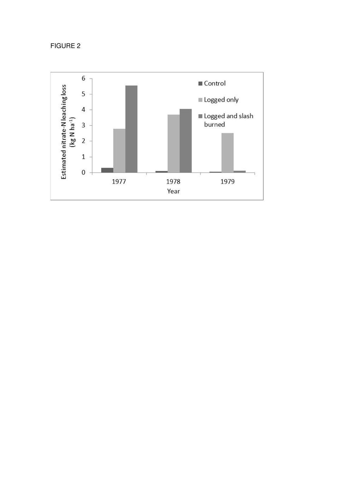 https://static-content.springer.com/image/art%3A10.1186%2F1179-5395-44-2/MediaObjects/40490_2013_Article_5014_Fig2_HTML.jpg