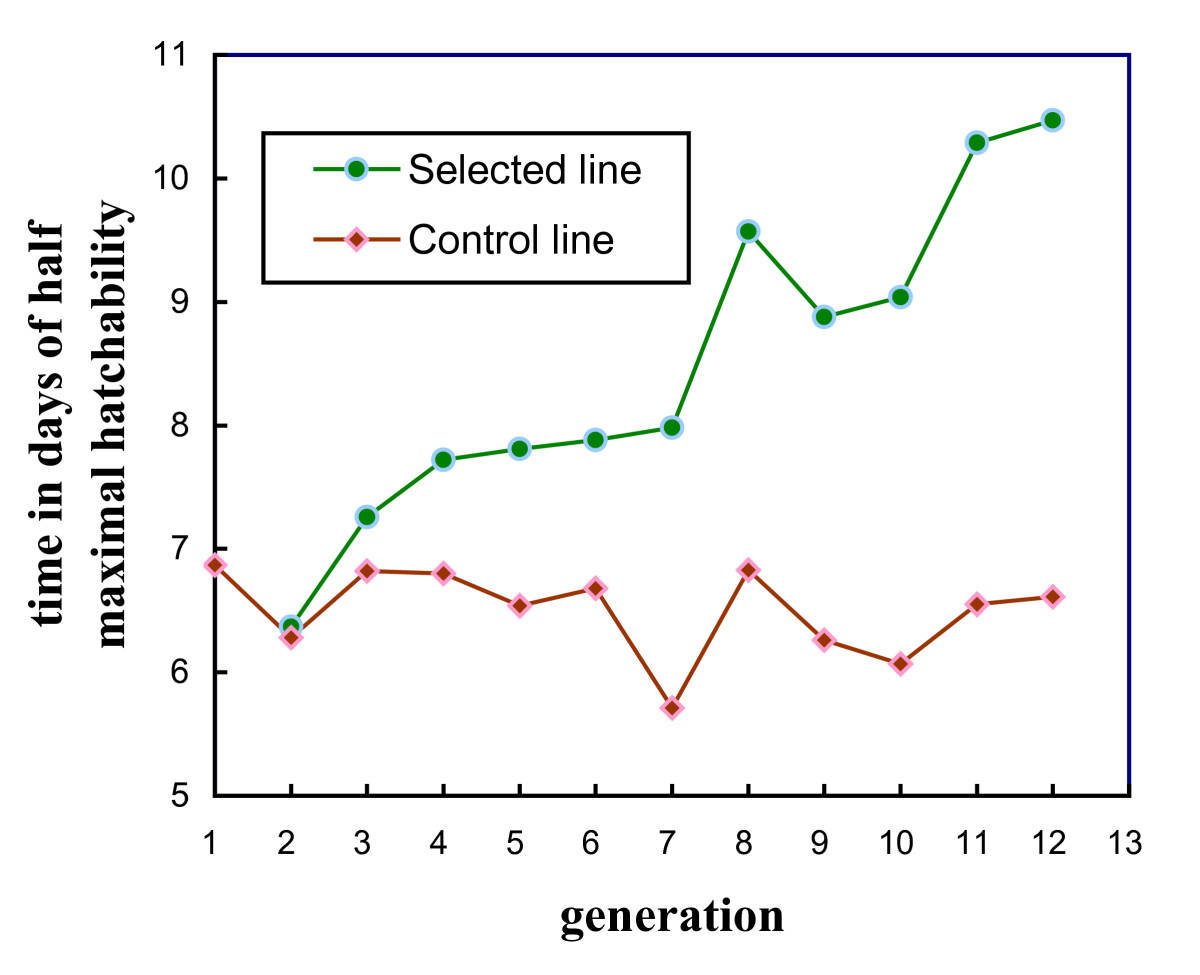 https://static-content.springer.com/image/art%3A10.1186%2F1297-9686-41-32/MediaObjects/12711_2008_Article_2407_Fig8_HTML.jpg