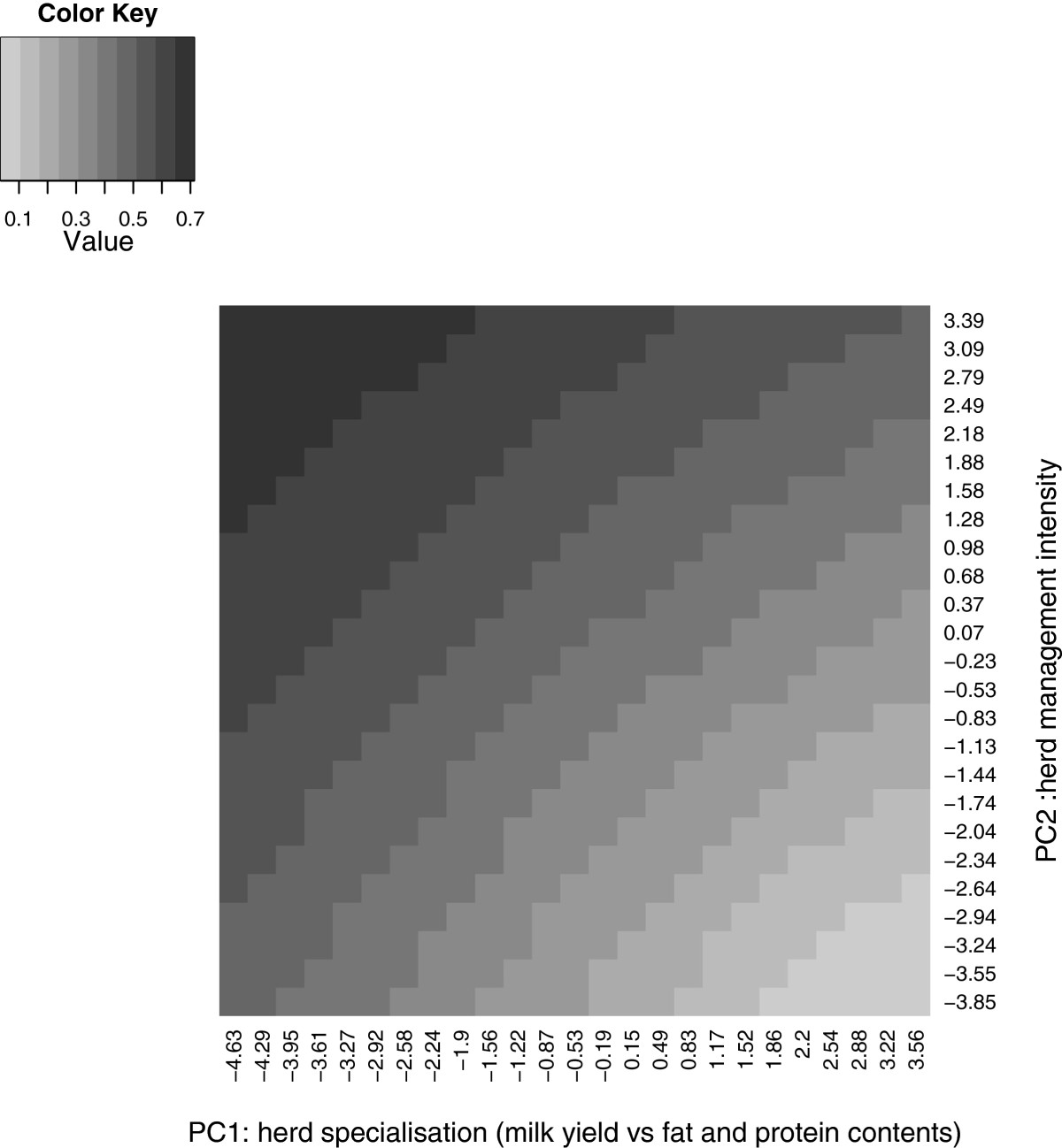 https://static-content.springer.com/image/art%3A10.1186%2F1297-9686-44-35/MediaObjects/12711_2012_Article_2553_Fig5_HTML.jpg