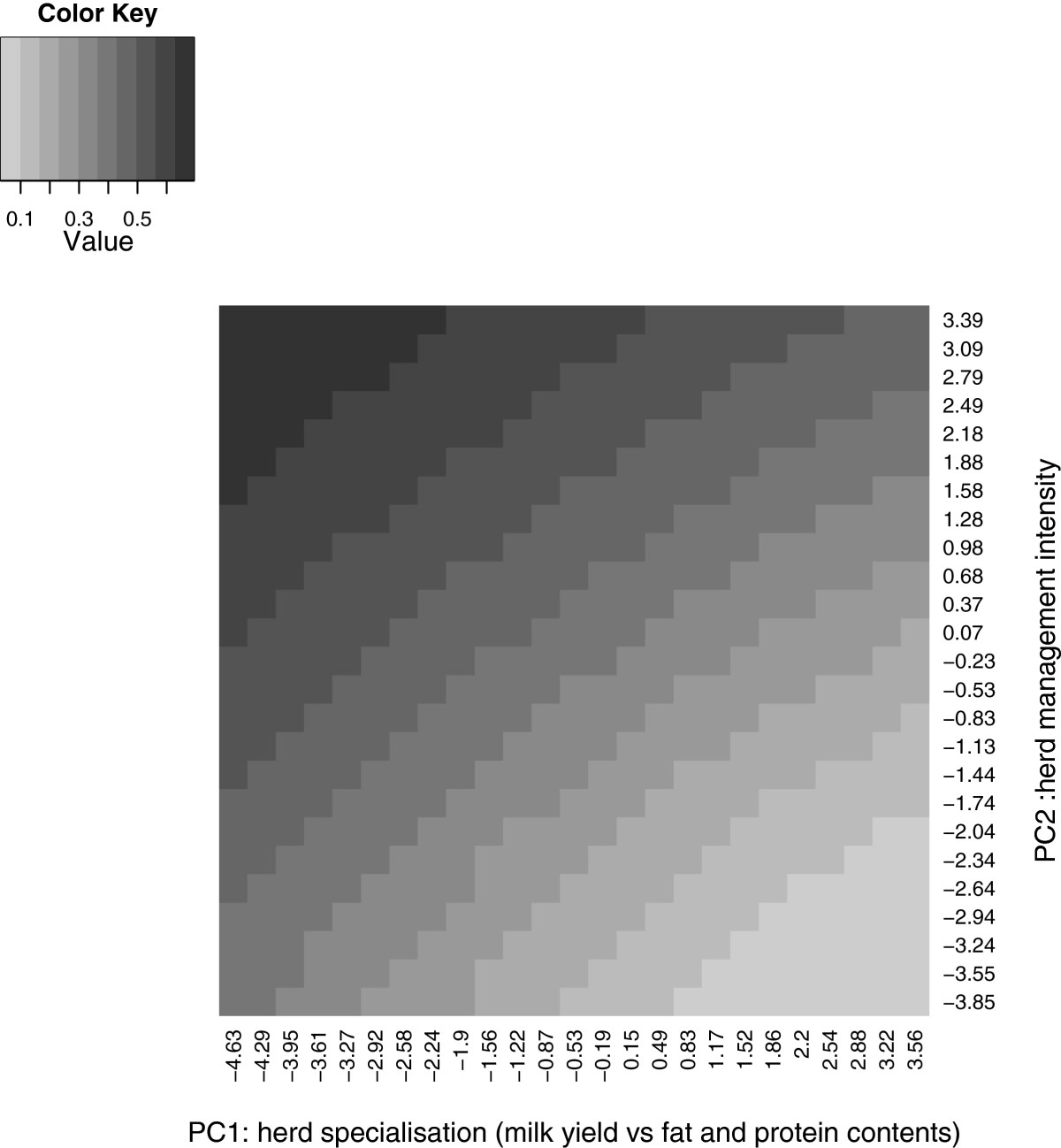 https://static-content.springer.com/image/art%3A10.1186%2F1297-9686-44-35/MediaObjects/12711_2012_Article_2553_Fig6_HTML.jpg