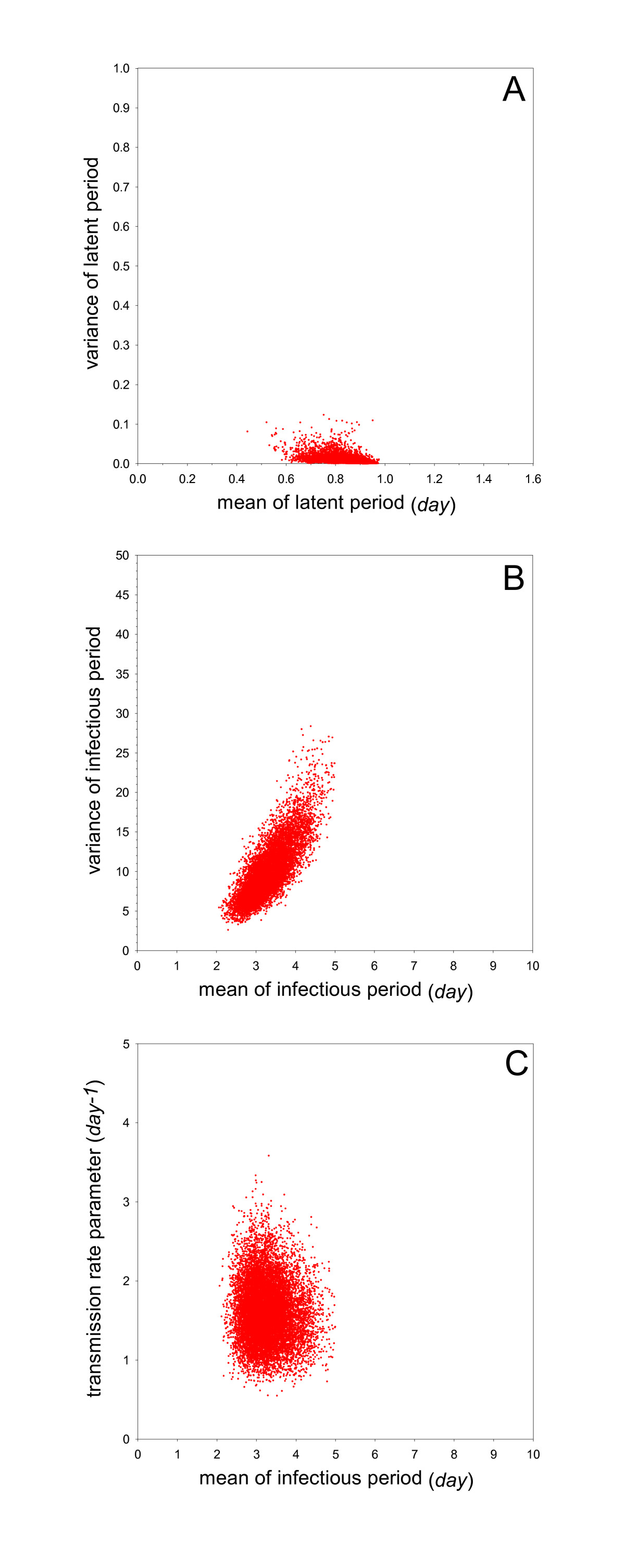 https://static-content.springer.com/image/art%3A10.1186%2F1297-9716-42-74/MediaObjects/13567_2010_Article_74_Fig2_HTML.jpg