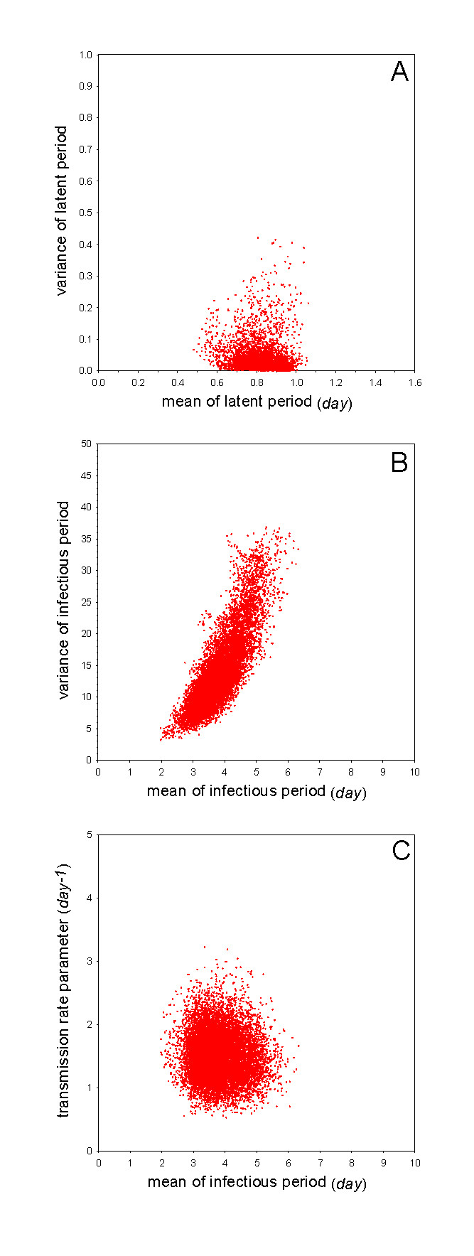 https://static-content.springer.com/image/art%3A10.1186%2F1297-9716-42-74/MediaObjects/13567_2010_Article_74_Fig3_HTML.jpg