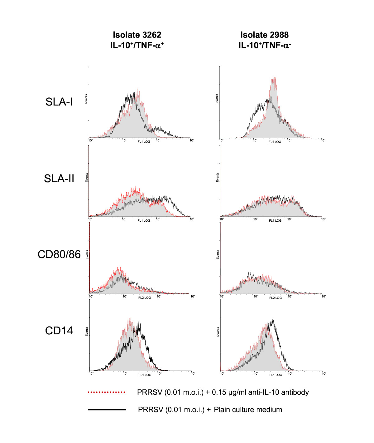 https://static-content.springer.com/image/art%3A10.1186%2F1297-9716-42-9/MediaObjects/13567_2010_Article_9_Fig3_HTML.jpg