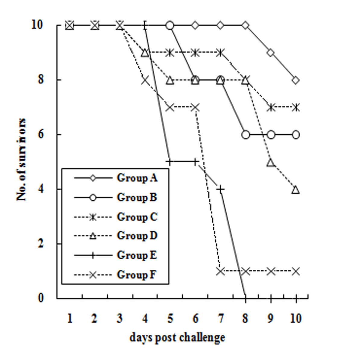 https://static-content.springer.com/image/art%3A10.1186%2F1297-9716-43-56/MediaObjects/13567_2012_Article_159_Fig7_HTML.jpg