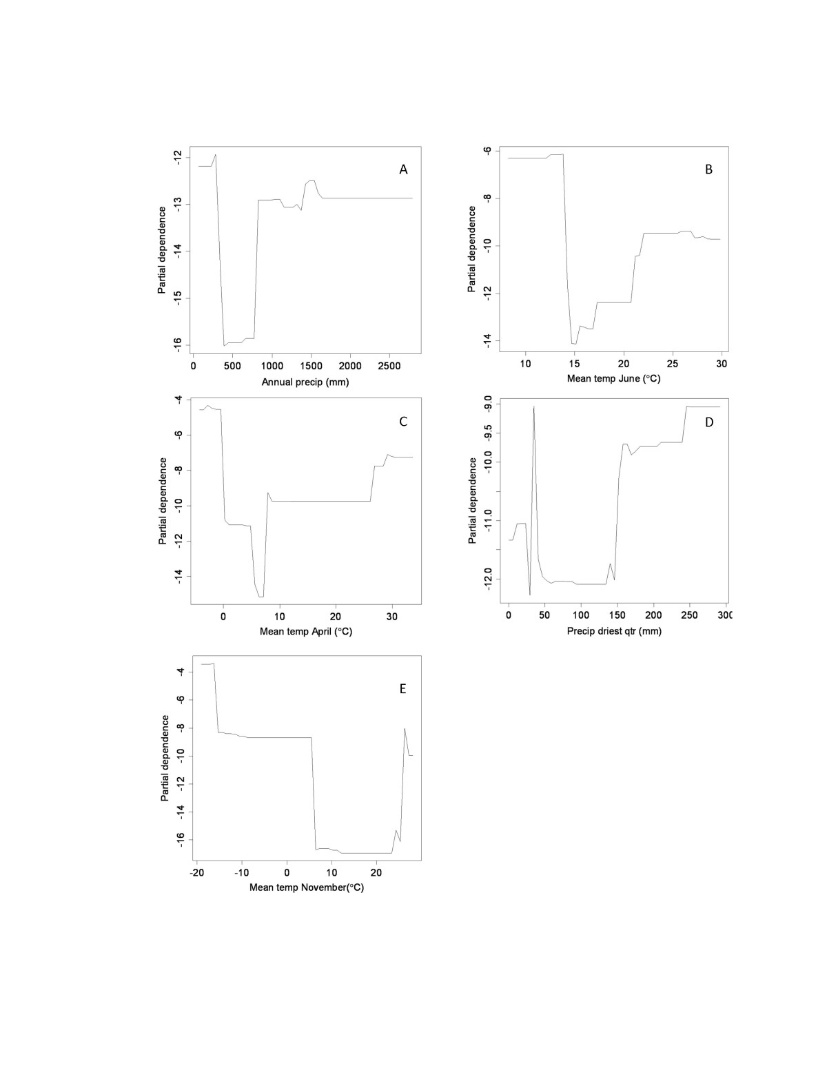 https://static-content.springer.com/image/art%3A10.1186%2F1297-9716-44-42/MediaObjects/13567_2012_Article_251_Fig2_HTML.jpg