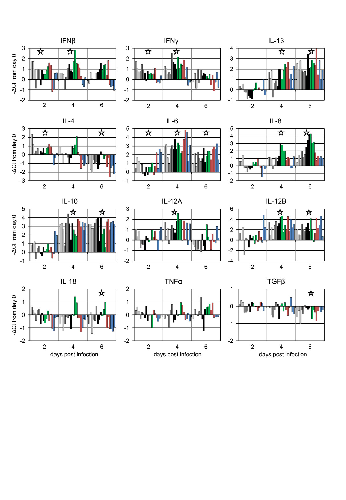 https://static-content.springer.com/image/art%3A10.1186%2F1297-9716-45-22/MediaObjects/13567_2013_Article_346_Fig6_HTML.jpg