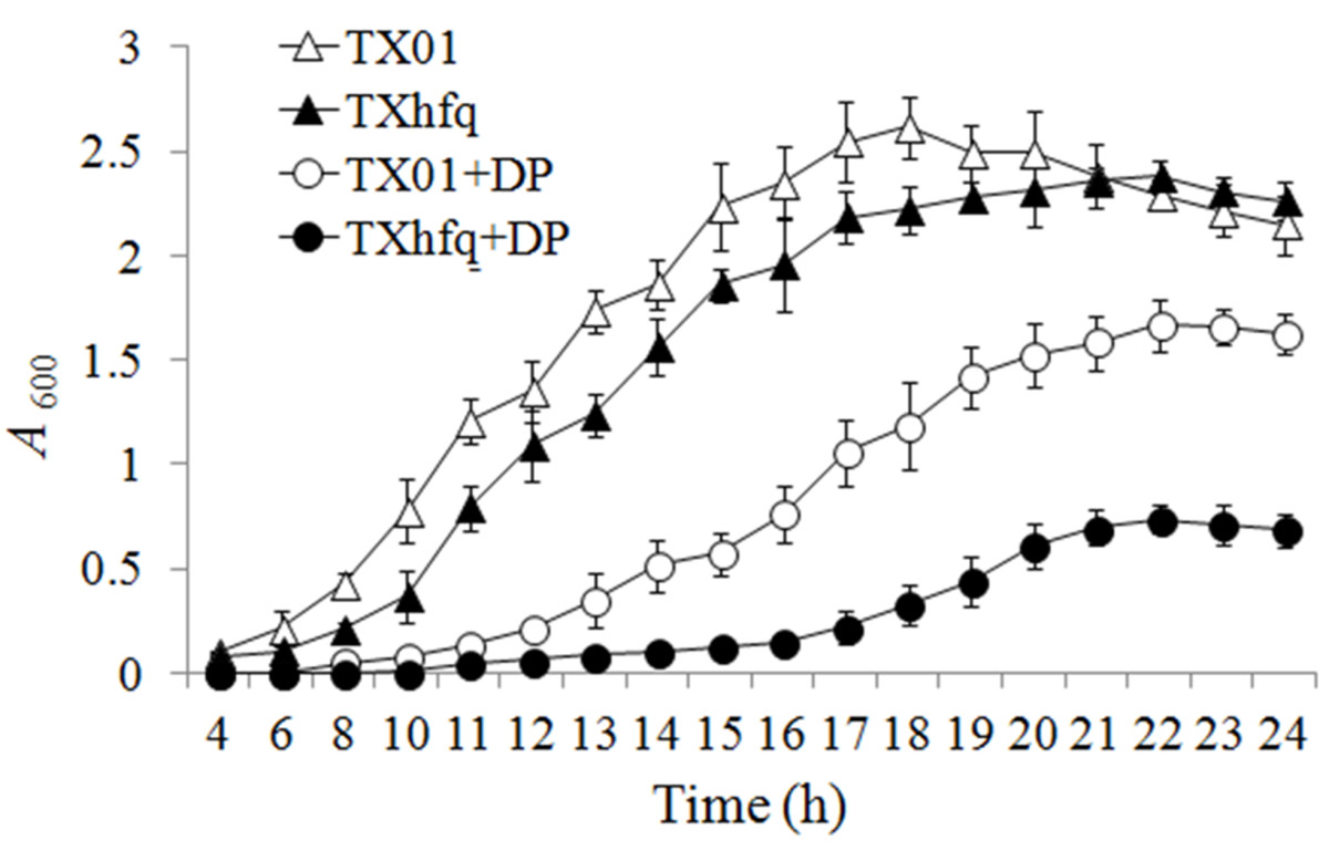 https://static-content.springer.com/image/art%3A10.1186%2F1297-9716-45-23/MediaObjects/13567_2013_Article_351_Fig1_HTML.jpg