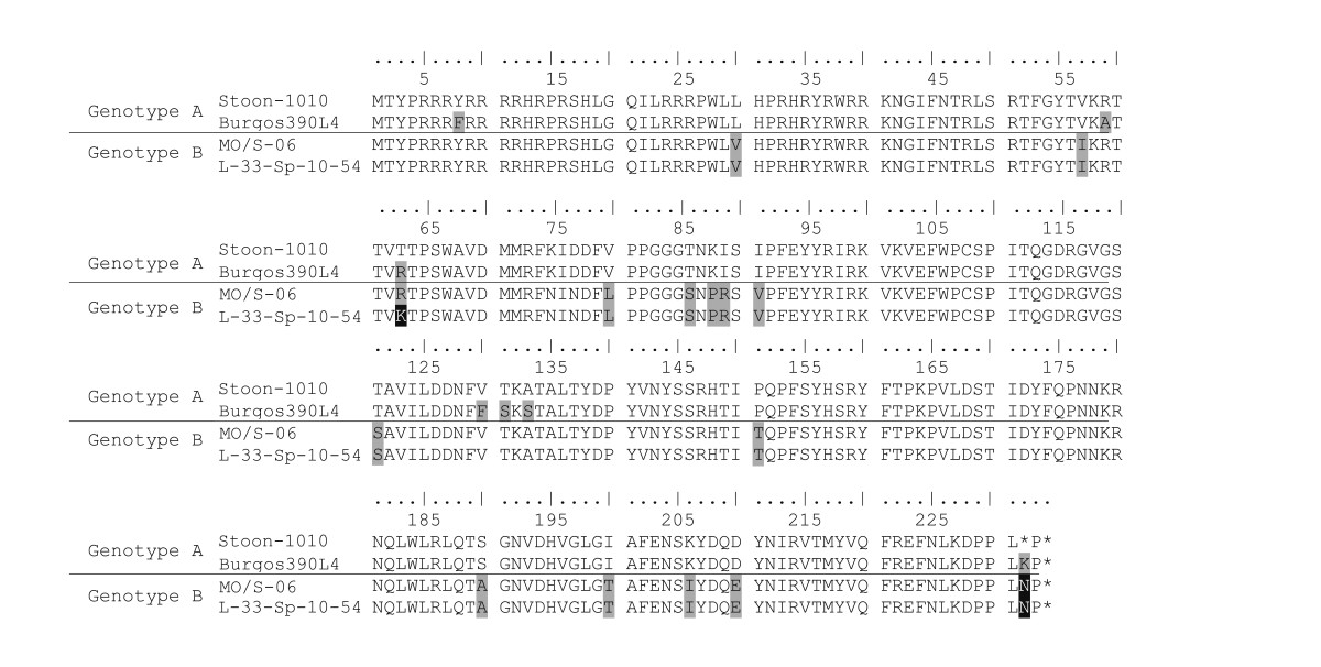 https://static-content.springer.com/image/art%3A10.1186%2F1297-9716-45-29/MediaObjects/13567_2013_Article_443_Fig1_HTML.jpg