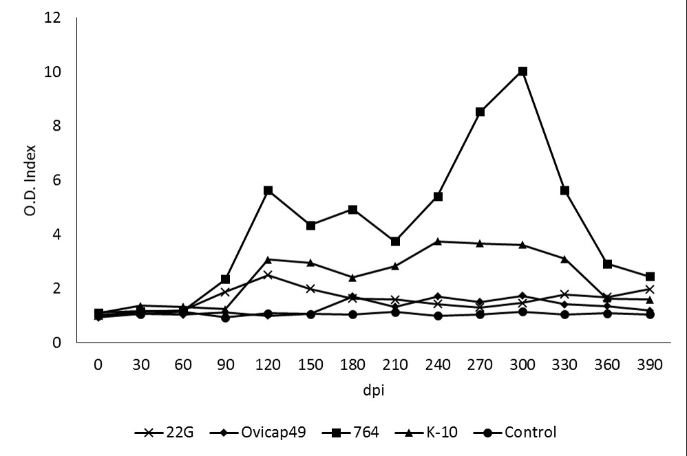 https://static-content.springer.com/image/art%3A10.1186%2F1297-9716-45-5/MediaObjects/13567_2013_Article_327_Fig2_HTML.jpg