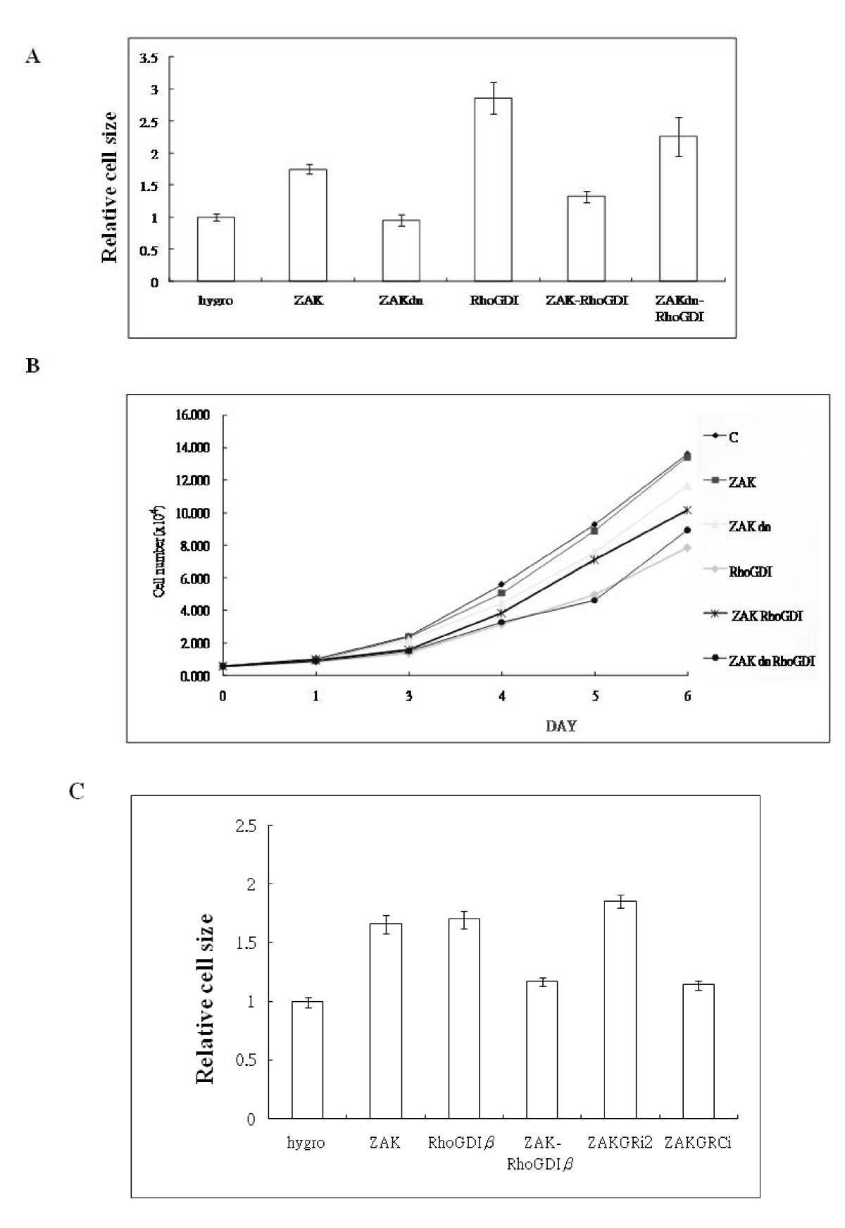 https://static-content.springer.com/image/art%3A10.1186%2F1423-0127-16-11/MediaObjects/12929_2008_Article_11_Fig4_HTML.jpg