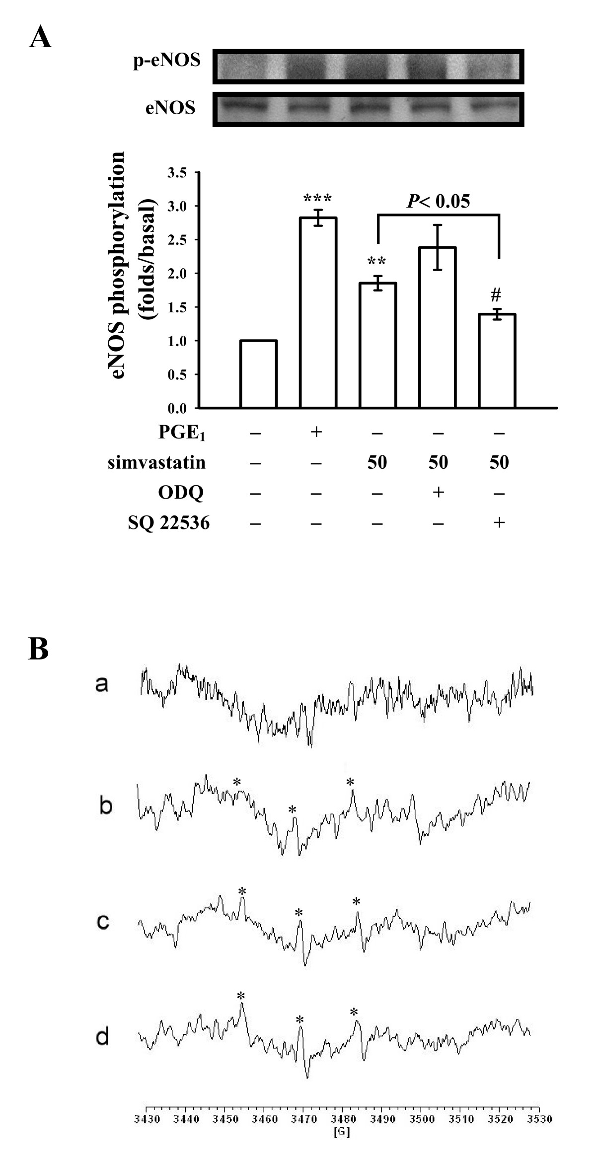 https://static-content.springer.com/image/art%3A10.1186%2F1423-0127-17-45/MediaObjects/12929_2010_Article_159_Fig5_HTML.jpg