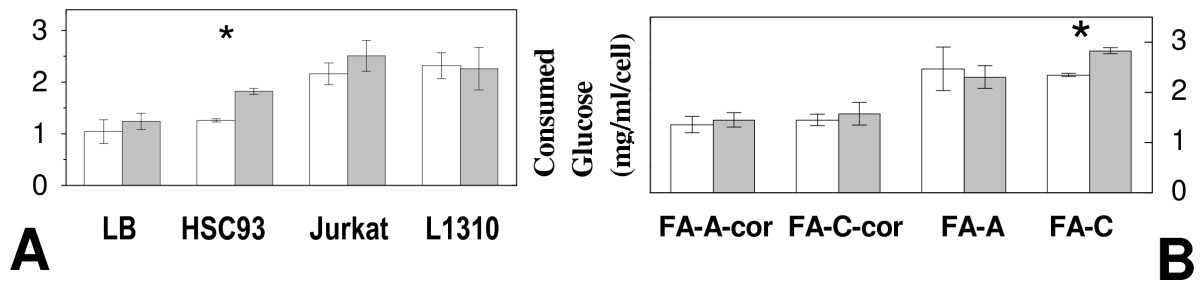 https://static-content.springer.com/image/art%3A10.1186%2F1423-0127-17-63/MediaObjects/12929_2010_Article_177_Fig3_HTML.jpg