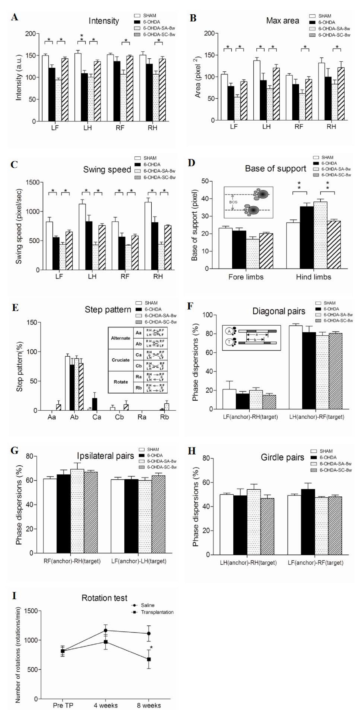 https://static-content.springer.com/image/art%3A10.1186%2F1423-0127-17-9/MediaObjects/12929_2009_Article_123_Fig1_HTML.jpg