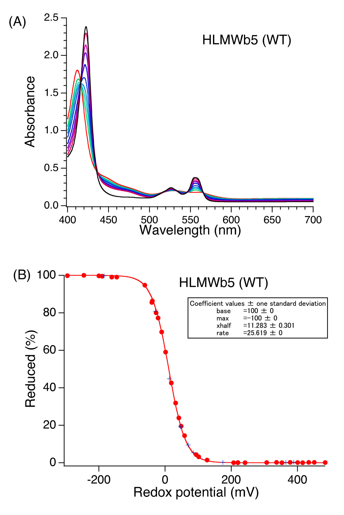 https://static-content.springer.com/image/art%3A10.1186%2F1423-0127-17-90/MediaObjects/12929_2010_Article_250_Fig5_HTML.jpg