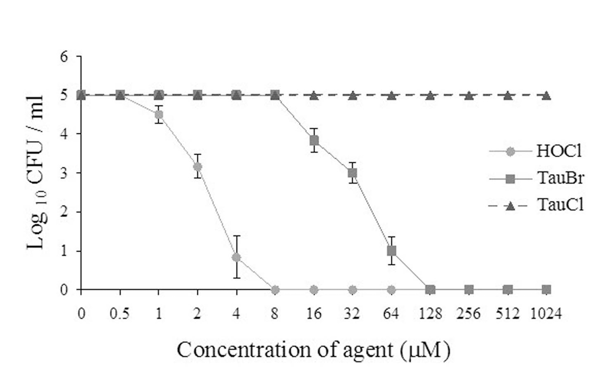 https://static-content.springer.com/image/art%3A10.1186%2F1423-0127-17-S1-S3/MediaObjects/12929_2010_Article_195_Fig2_HTML.jpg