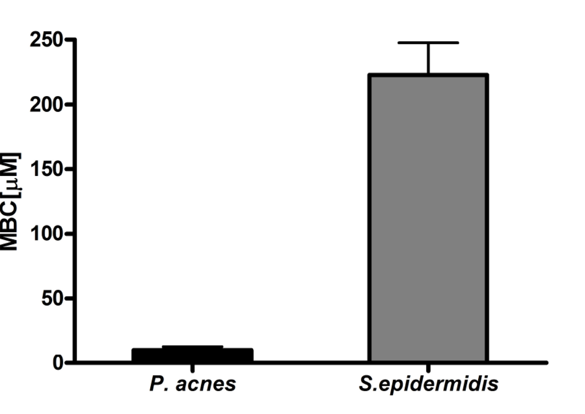https://static-content.springer.com/image/art%3A10.1186%2F1423-0127-17-S1-S3/MediaObjects/12929_2010_Article_195_Fig3_HTML.jpg