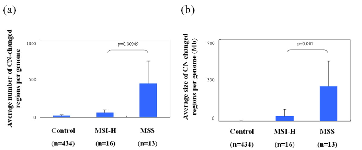 https://static-content.springer.com/image/art%3A10.1186%2F1423-0127-18-36/MediaObjects/12929_2010_Article_287_Fig4_HTML.jpg