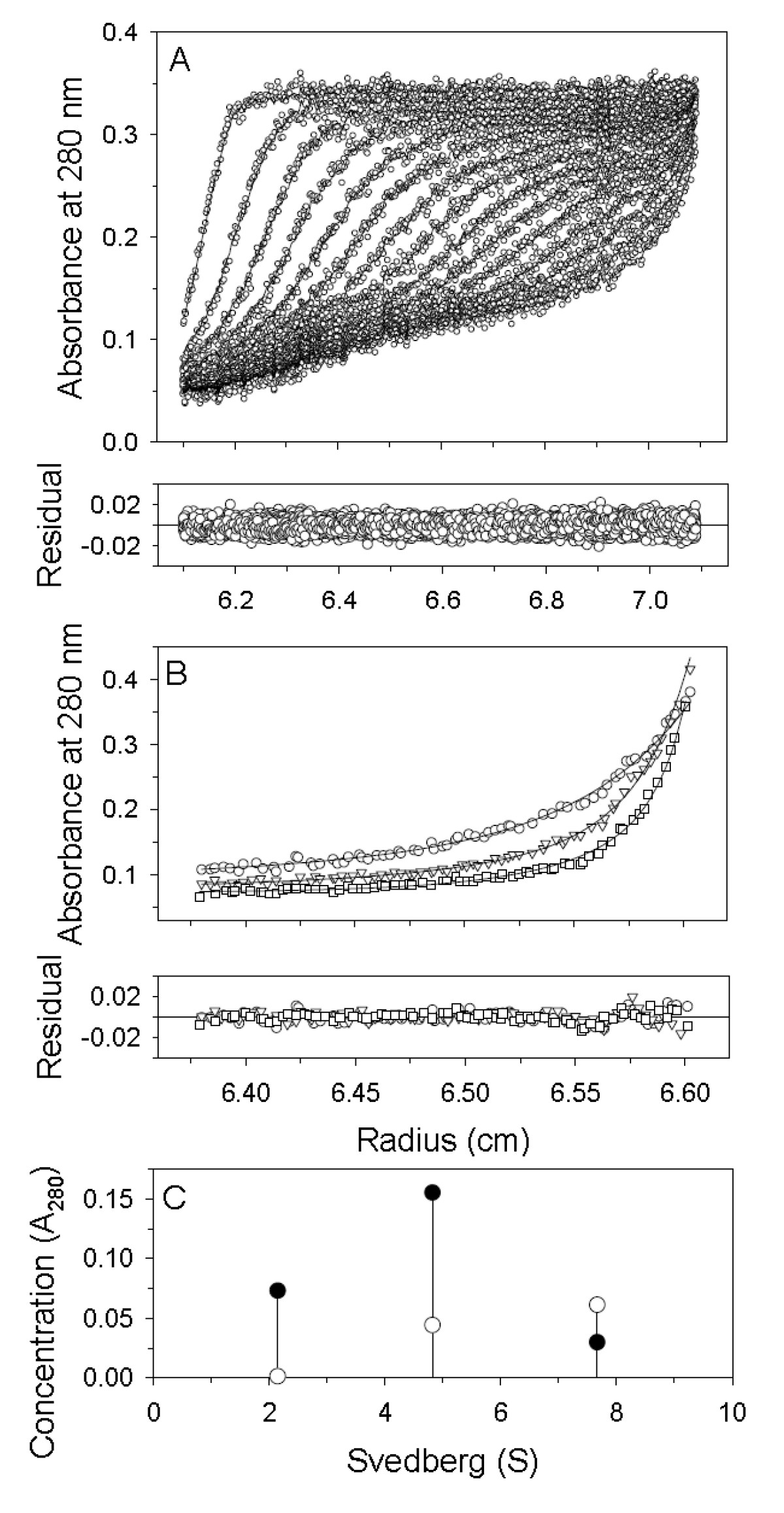 https://static-content.springer.com/image/art%3A10.1186%2F1423-0127-18-4/MediaObjects/12929_2010_Article_256_Fig3_HTML.jpg