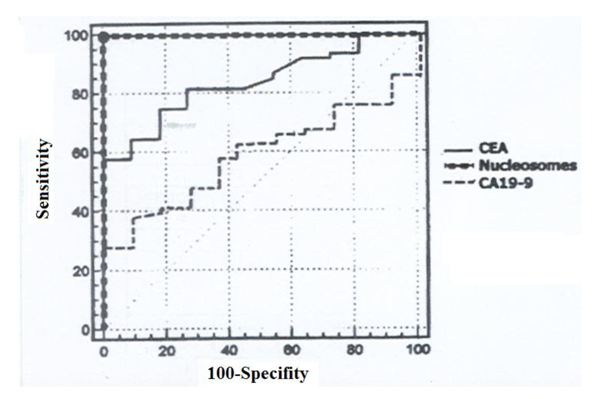 https://static-content.springer.com/image/art%3A10.1186%2F1423-0127-18-50/MediaObjects/12929_2011_Article_300_Fig1_HTML.jpg