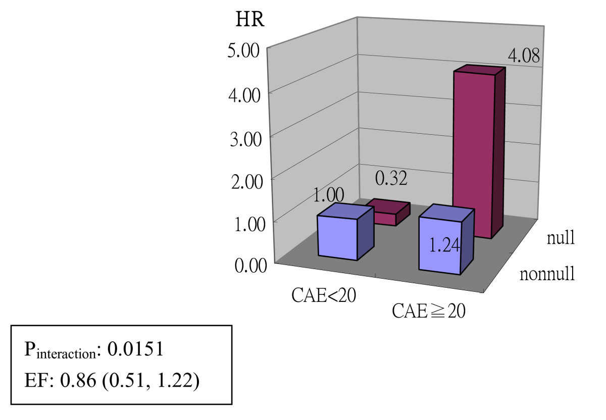 https://static-content.springer.com/image/art%3A10.1186%2F1423-0127-18-51/MediaObjects/12929_2011_Article_303_Fig1_HTML.jpg