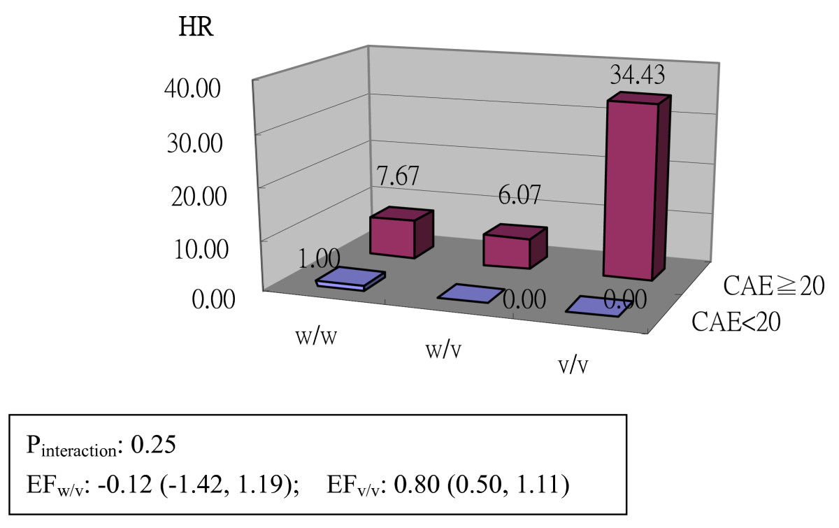 https://static-content.springer.com/image/art%3A10.1186%2F1423-0127-18-51/MediaObjects/12929_2011_Article_303_Fig2_HTML.jpg