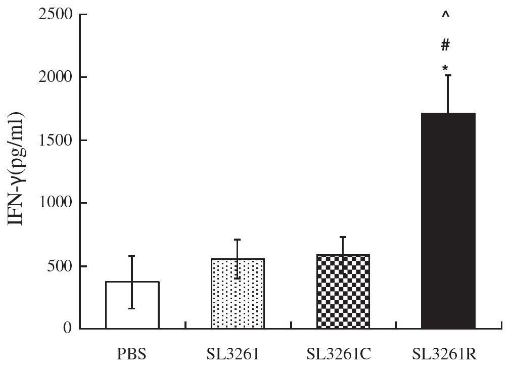https://static-content.springer.com/image/art%3A10.1186%2F1423-0127-20-8/MediaObjects/12929_2012_Article_465_Fig6_HTML.jpg