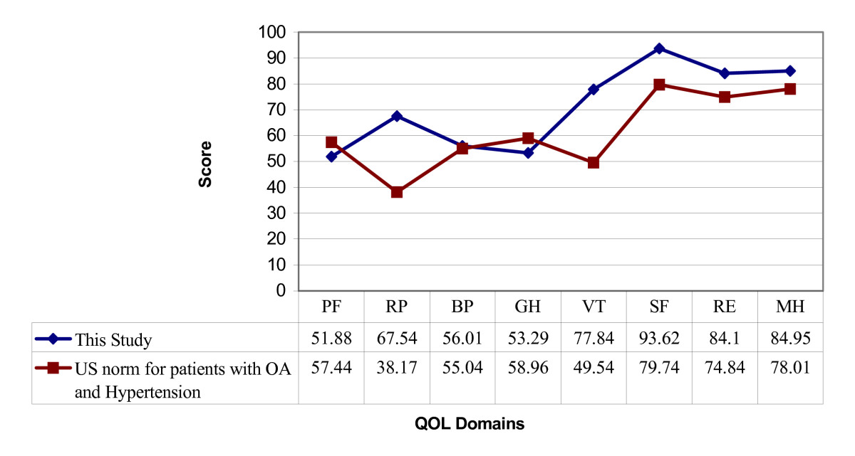 https://static-content.springer.com/image/art%3A10.1186%2F1447-056X-8-10/MediaObjects/12930_2009_Article_72_Fig1_HTML.jpg