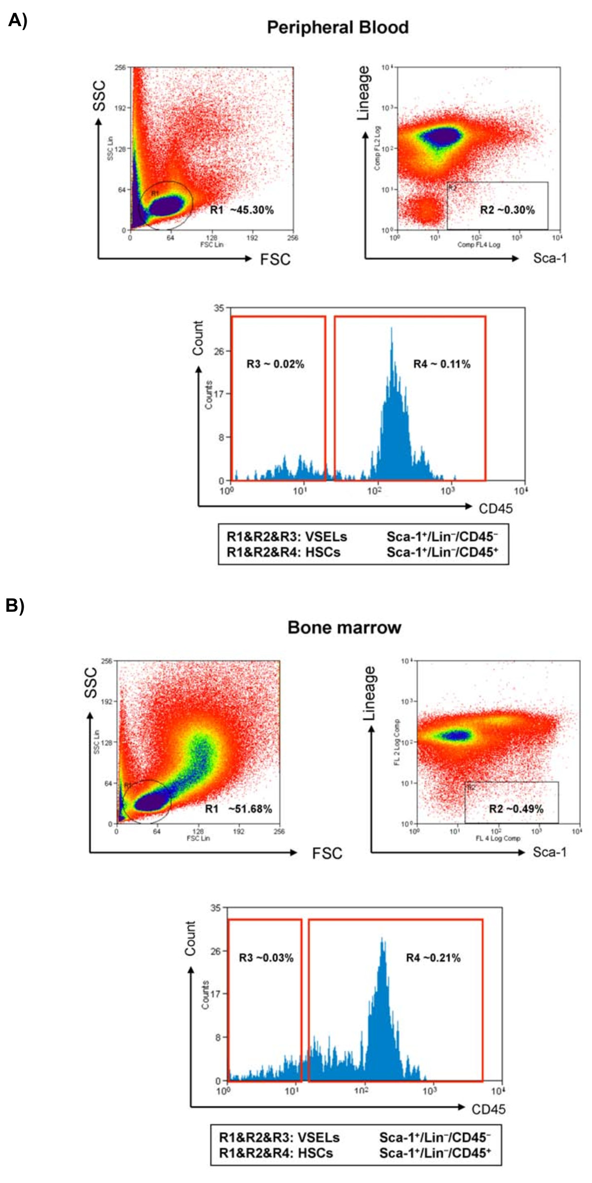https://static-content.springer.com/image/art%3A10.1186%2F1465-9921-12-63/MediaObjects/12931_2011_1081_Fig1_HTML.jpg