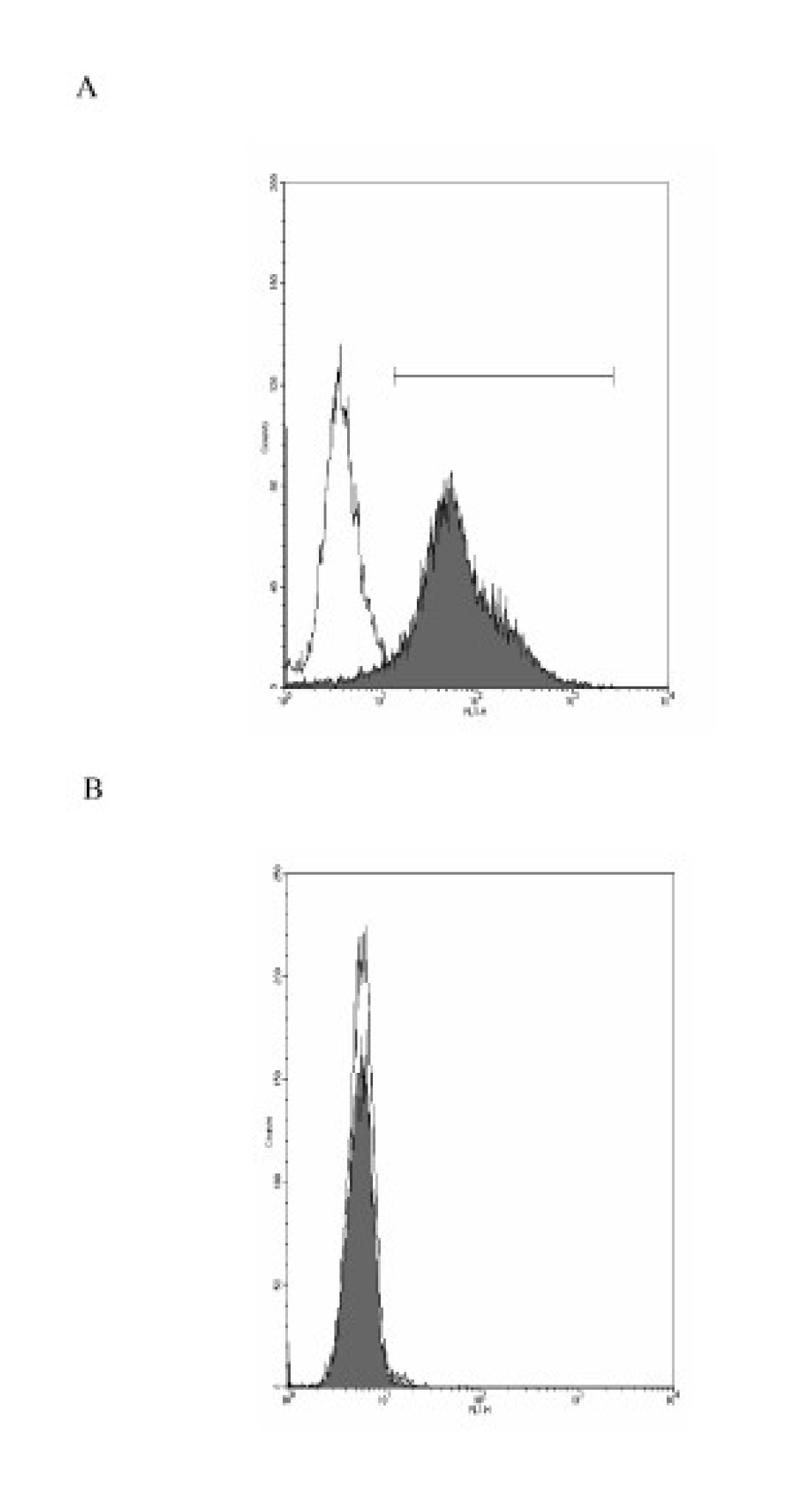 https://static-content.springer.com/image/art%3A10.1186%2F1465-9921-6-135/MediaObjects/12931_2005_Article_373_Fig1_HTML.jpg