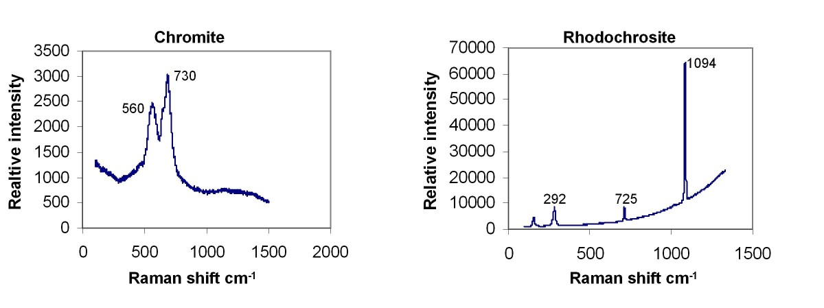 https://static-content.springer.com/image/art%3A10.1186%2F1467-4866-12-5/MediaObjects/12932_2010_Article_116_Fig3_HTML.jpg