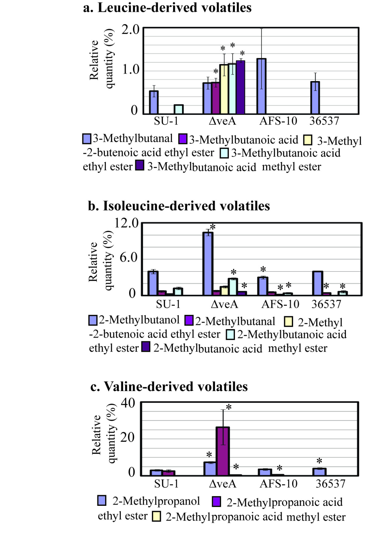https://static-content.springer.com/image/art%3A10.1186%2F1471-2091-11-33/MediaObjects/12858_2010_Article_294_Fig1_HTML.jpg