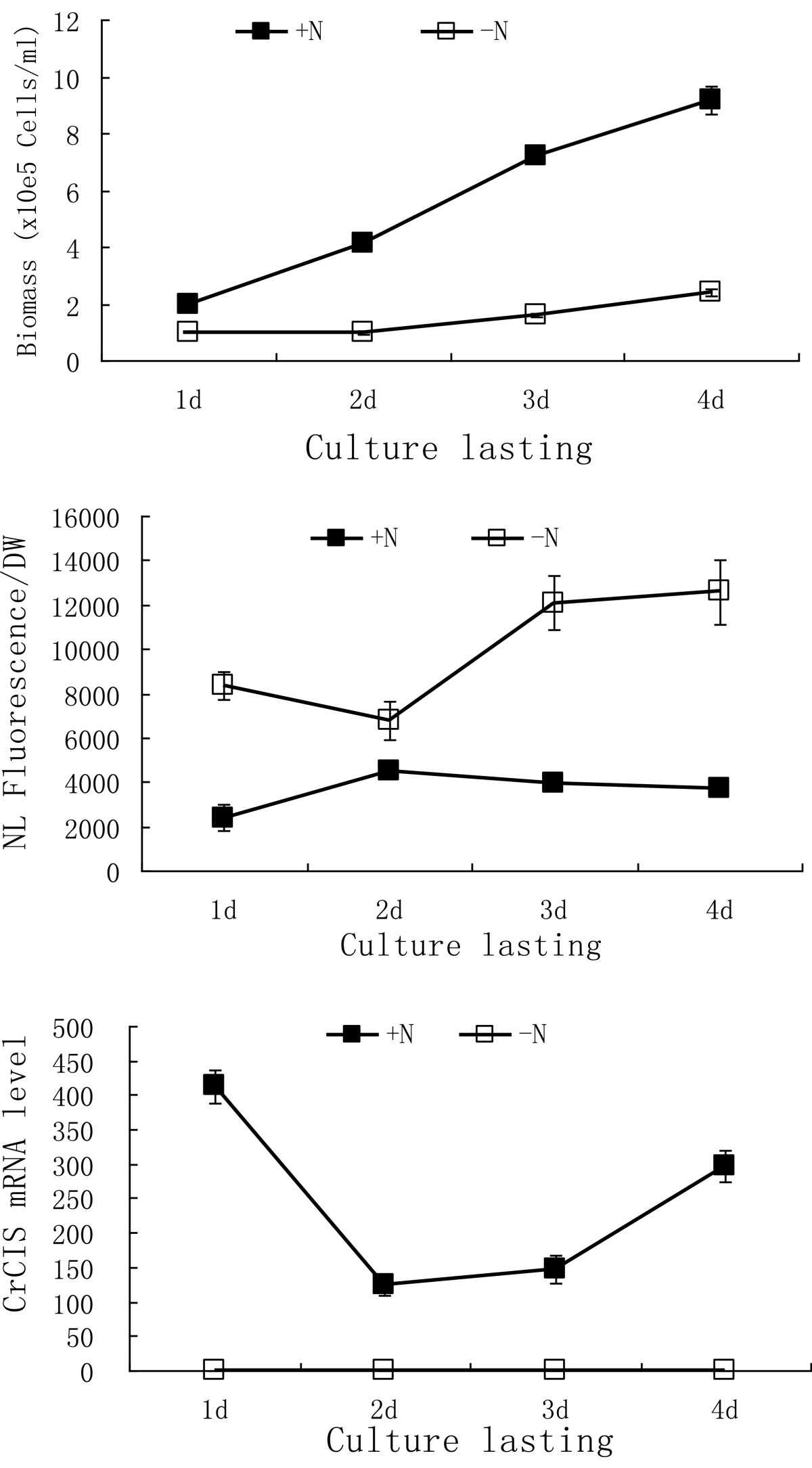 https://static-content.springer.com/image/art%3A10.1186%2F1471-2091-14-38/MediaObjects/12858_2013_Article_443_Fig2_HTML.jpg
