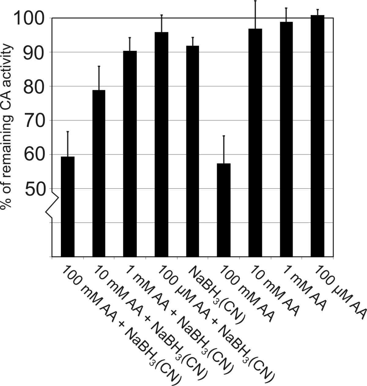 https://static-content.springer.com/image/art%3A10.1186%2F1471-2091-9-32/MediaObjects/12858_2008_Article_218_Fig4_HTML.jpg