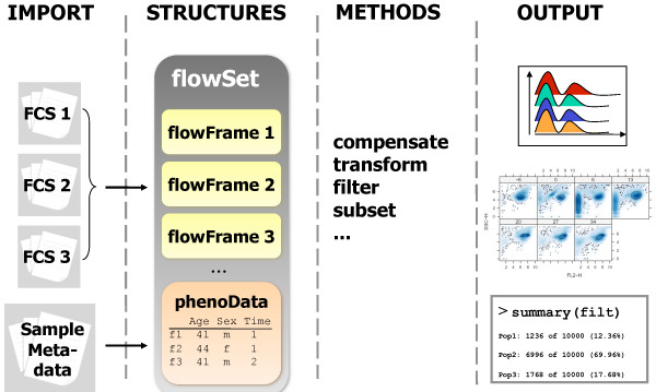 https://static-content.springer.com/image/art%3A10.1186%2F1471-2105-10-106/MediaObjects/12859_2009_Article_2836_Fig1_HTML.jpg