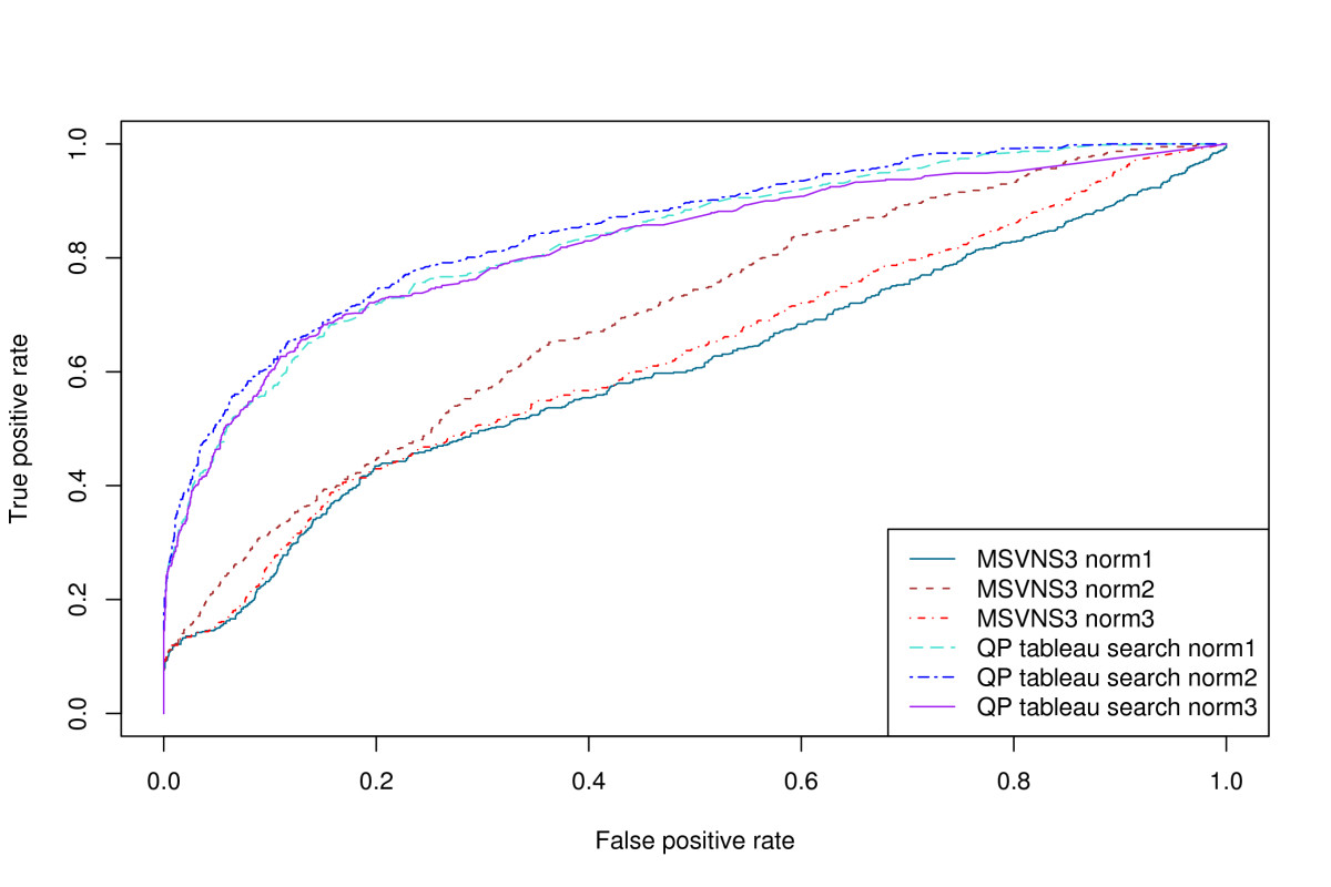 https://static-content.springer.com/image/art%3A10.1186%2F1471-2105-10-153/MediaObjects/12859_2009_Article_2883_Fig5_HTML.jpg