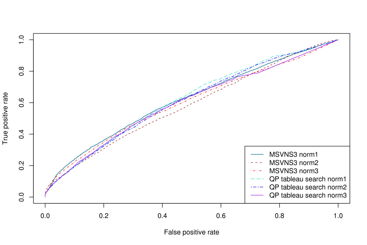 https://static-content.springer.com/image/art%3A10.1186%2F1471-2105-10-153/MediaObjects/12859_2009_Article_2883_Fig6_HTML.jpg