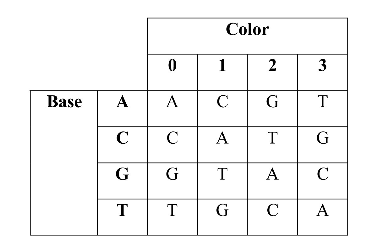 https://static-content.springer.com/image/art%3A10.1186%2F1471-2105-10-175/MediaObjects/12859_2009_Article_2905_Fig6_HTML.jpg