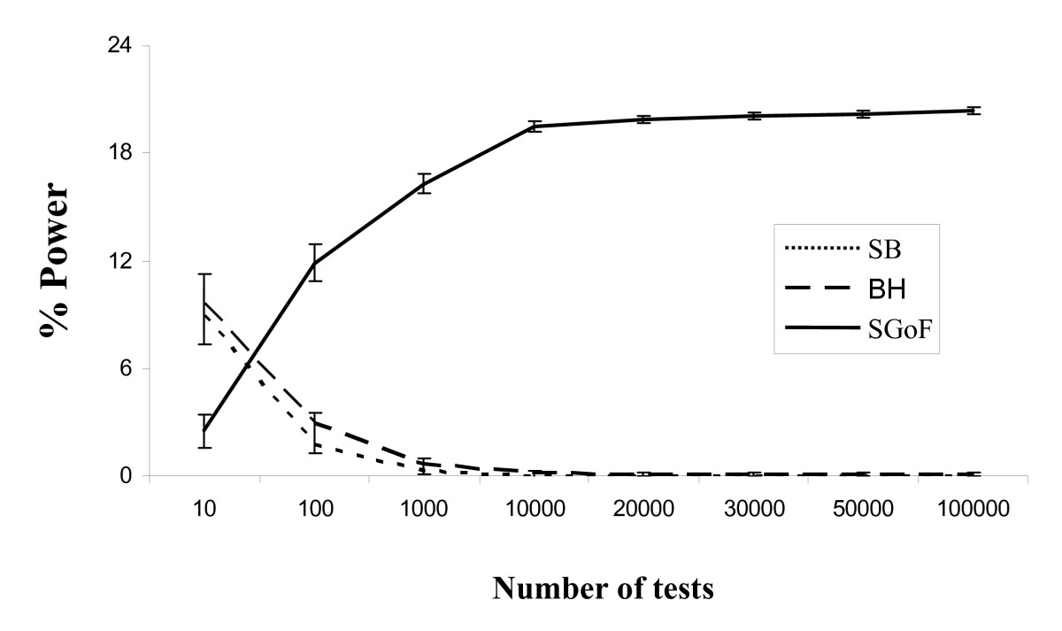 https://static-content.springer.com/image/art%3A10.1186%2F1471-2105-10-209/MediaObjects/12859_2008_Article_2939_Fig1_HTML.jpg