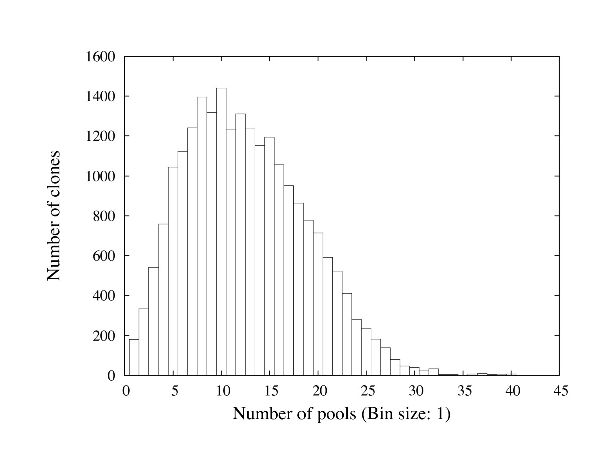 https://static-content.springer.com/image/art%3A10.1186%2F1471-2105-10-217/MediaObjects/12859_2008_Article_2947_Fig8_HTML.jpg