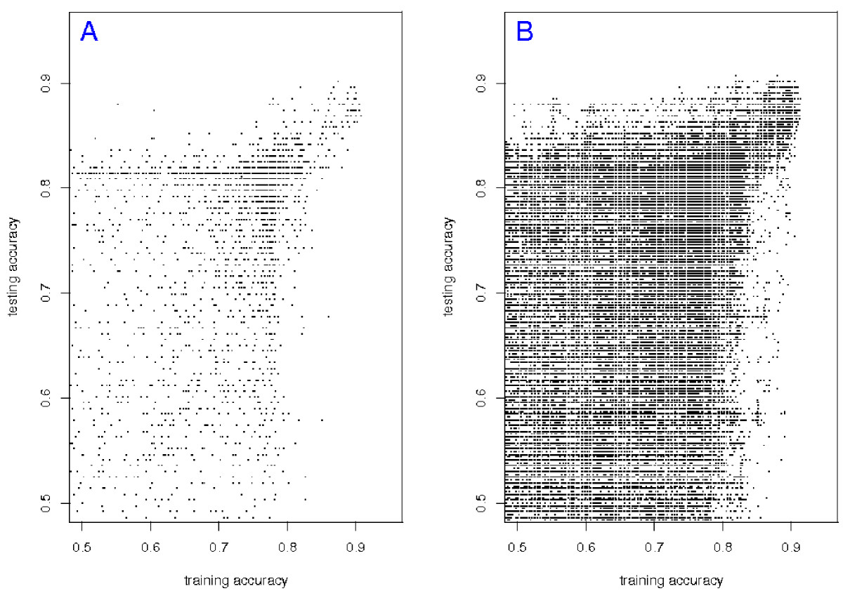 https://static-content.springer.com/image/art%3A10.1186%2F1471-2105-10-256/MediaObjects/12859_2009_Article_2986_Fig8_HTML.jpg