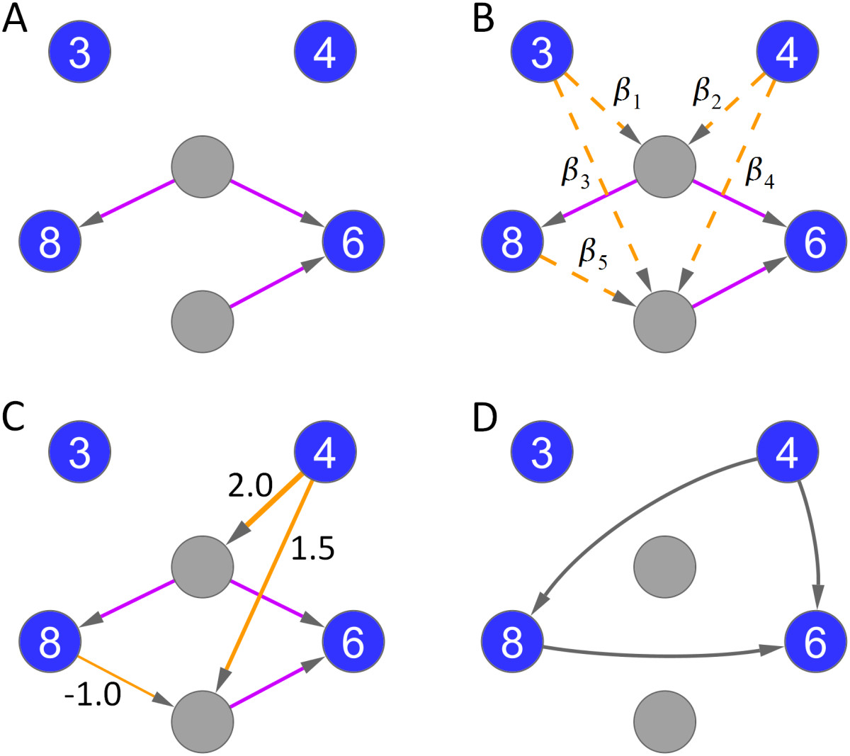 https://static-content.springer.com/image/art%3A10.1186%2F1471-2105-10-262/MediaObjects/12859_2009_Article_2992_Fig2_HTML.jpg