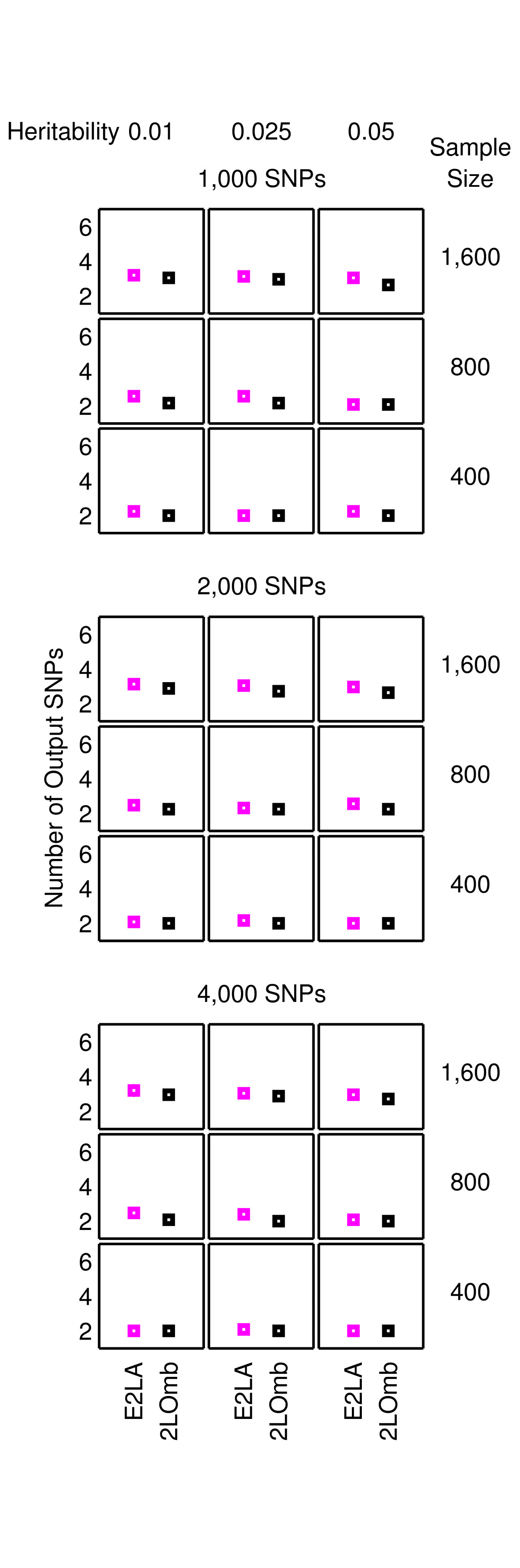https://static-content.springer.com/image/art%3A10.1186%2F1471-2105-10-294/MediaObjects/12859_2009_Article_3024_Fig3_HTML.jpg
